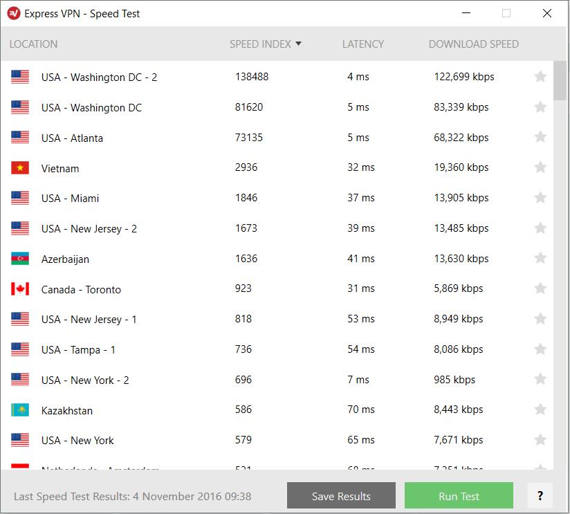 snelheid testen servers