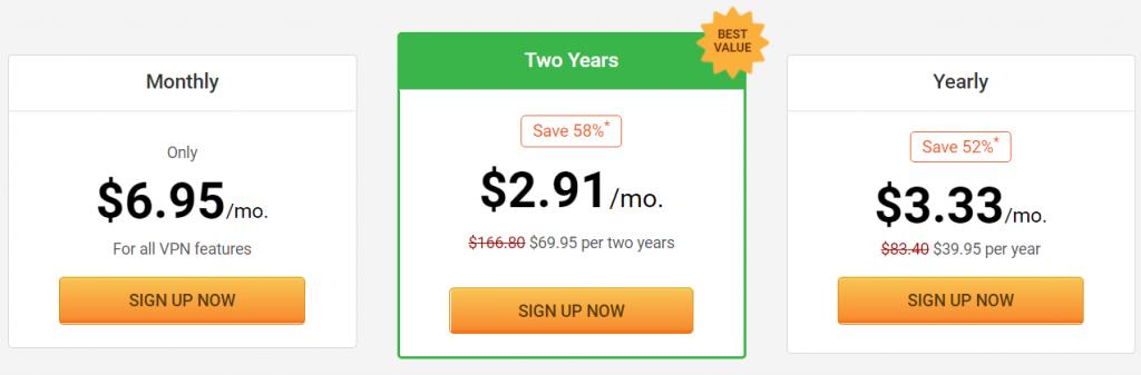 Kosten Private Internet Access