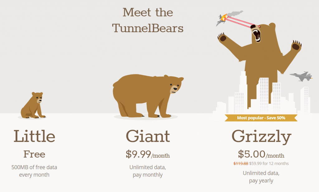 tunnelbear prijs