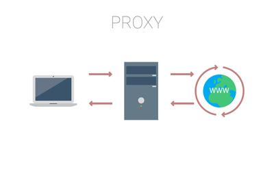 wat is een proxyserver