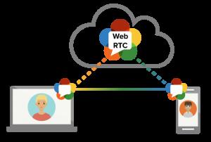WebRTC lek