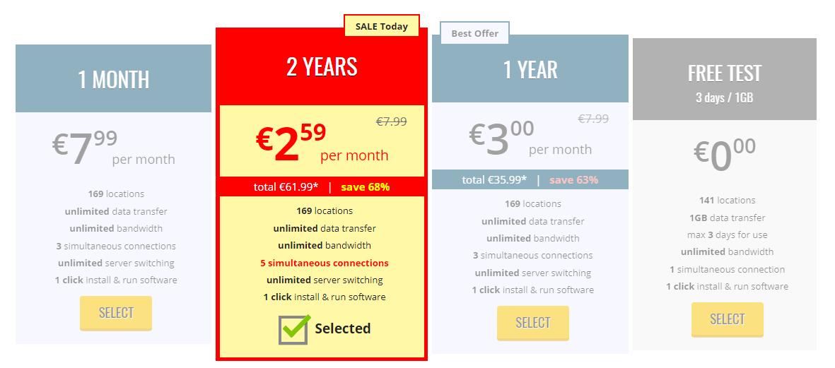 Trust Zone kosten